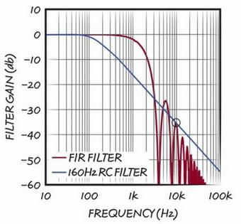 电动 混合动力汽车中电池管理经验之谈高清图片