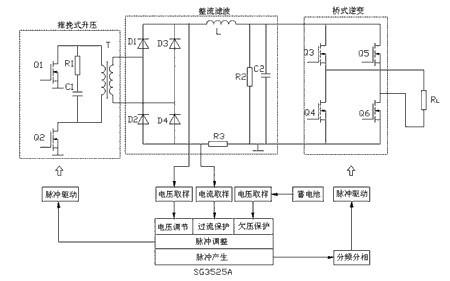 系统主电路和控制电路框图
